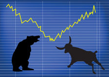 Stock market. Bear or bull trend? Sell or buy? Very important questions for stock and forex market Stock Photos
