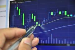 Stock market analysis Royalty Free Stock Photography