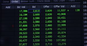 Stock market bid information on monitor. Financial data information of stock market bids on the monitor. Shot in 4k resolution stock footage