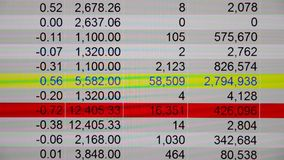 Stock Market board. High-frequency trading stock video