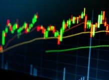 Stock Market Chart. Blur Focus Stock Market Chart on led screen Stock Photography