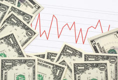 Stock market chart with cash. Stock market going up and down. Pile of dollars on the paper sheet. Red line as analytics chart. Business concept image Royalty Free Stock Photos