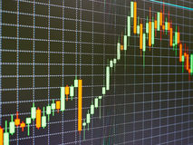 Stock market chart, graph on black background. Royalty Free Stock Photography