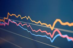 Stock market chart Royalty Free Stock Images