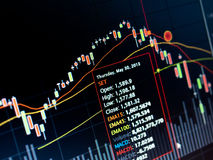 Stock Market Chart. On led screen Royalty Free Stock Images