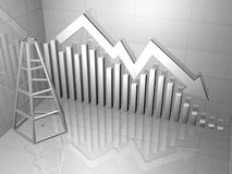 Stock Market Chart with Oil Rig Stock Photos