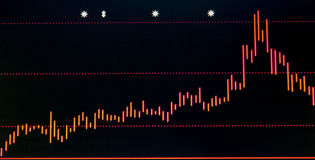 Stock market chart. Red stock market diagram on black background. Computer render Royalty Free Stock Image