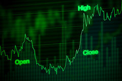 Stock Market Chart Rising Upward in Green Royalty Free Stock Images