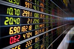 Stock market chart royalty free stock photos