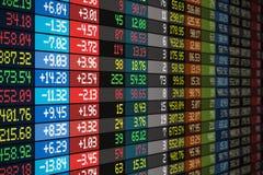 Stock market concept. Stock exchange market business concept with selective focus effect Stock Photos