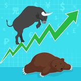 Stock market concept bull and bear Royalty Free Stock Images