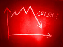 Stock Market Crash Royalty Free Stock Photos