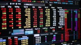 Stock market crash stock video footage