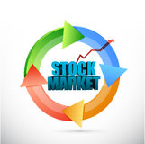 Stock market cycle going up illustration design Royalty Free Stock Images