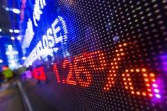 Stock market data on display Royalty Free Stock Photography