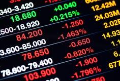 Stock market data on display Stock Photography