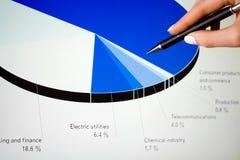 Stock market diagram on the monitor Stock Image