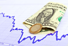 Stock market dollar euro Stock Images