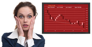 Stock market down. shocked businesswoman Stock Photography