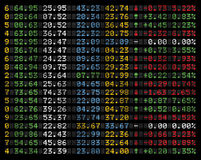 Stock market electronic board. Stock market share prices on electronic board Royalty Free Stock Images