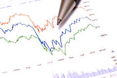 Stock Market Gains. Closeup of stock chart showing gains or regbound with pen Stock Images