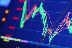 Stock market graph. On computer screen Royalty Free Stock Images