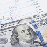 Stock market graph with 100 dollars banknote - 1 to 1 ratio Royalty Free Stock Photo