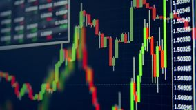 Stock market graph with financial data. Table of stock exchange market indices. Stock market graph with financial data. 4K stock footage