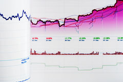 Stock market graphs. Stock Photography