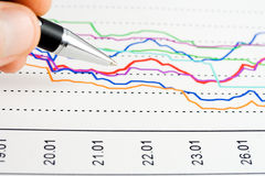 Stock market graphs Stock Photography