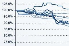 Stock market graphs. Stock Photos