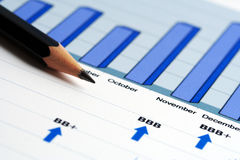Stock market graphs. Royalty Free Stock Images