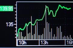 Stock market graphs. Stock Image