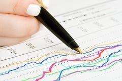 Stock market graphs analysis Royalty Free Stock Photos
