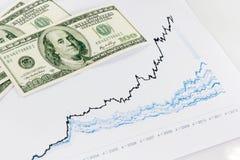 Stock market graphs Royalty Free Stock Photo