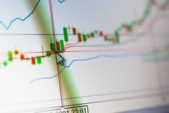 Stock market graphs on the computer monitor Royalty Free Stock Photography