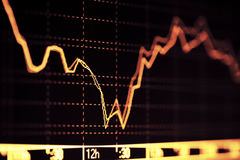 Stock market graphs on computer screen Royalty Free Stock Images