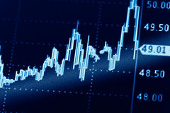 Stock market graphs Royalty Free Stock Photo
