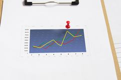 Stock market graphs monitoring Royalty Free Stock Images