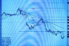 Stock market graphs monitoring Royalty Free Stock Photos