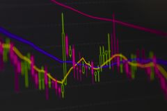 Stock Market Graphs Showing a Pattern.  stock photos
