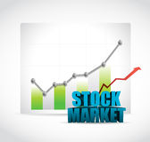 Stock market and green financial graph. Illustration design graphic over white Stock Image
