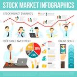 Stock Market Infographics Royalty Free Stock Photo