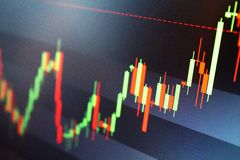 Stock market japanese candles chart background. A close-up photo of Stock market japanese candles chart background on monitor screen stock photography