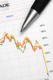 Stock Market Losses. Closeup of stock chart showing losses with pen Stock Photos