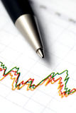 Stock Market Losses. Closeup of stock chart showing losses with pen Royalty Free Stock Photo