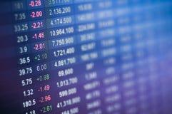 Stock market number Stock Photos