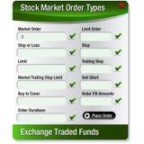 Stock Market Order Types Menu. An image of a stock market order type menu Stock Photo