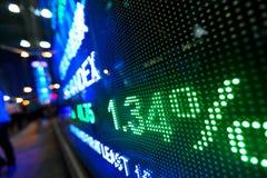Stock market price display Stock Images