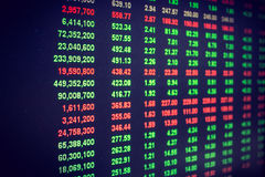 Stock market price Royalty Free Stock Photo